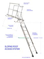 Sloping Roof Access Ladder fetaures